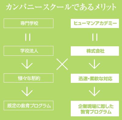 カンパニースクール図.png